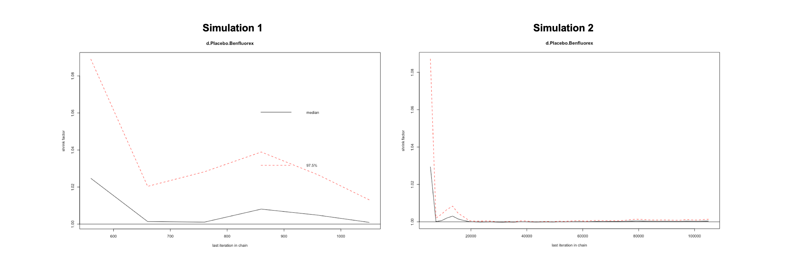 11 2 Bayesian Network Meta-Analysis | Doing Meta-Analysis in R