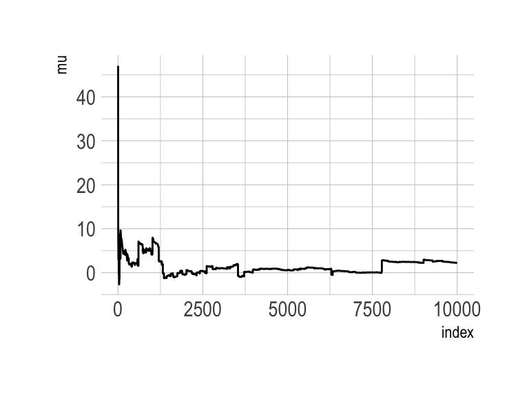 8 Markov Chain Monte Carlo | Statistical Rethinking with