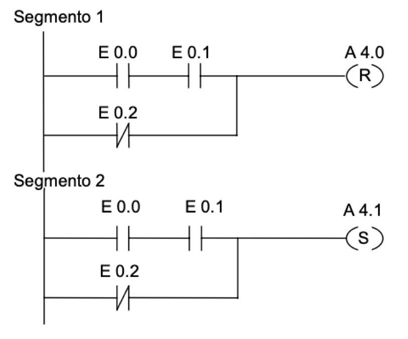 Diagrama de escalera: ejemplo 3