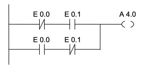Diagrama de escalera: ejemplo 1