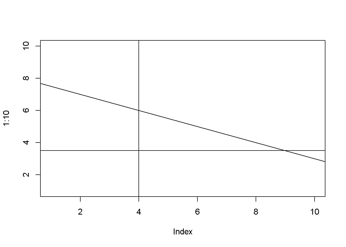Principles of Econometrics with R