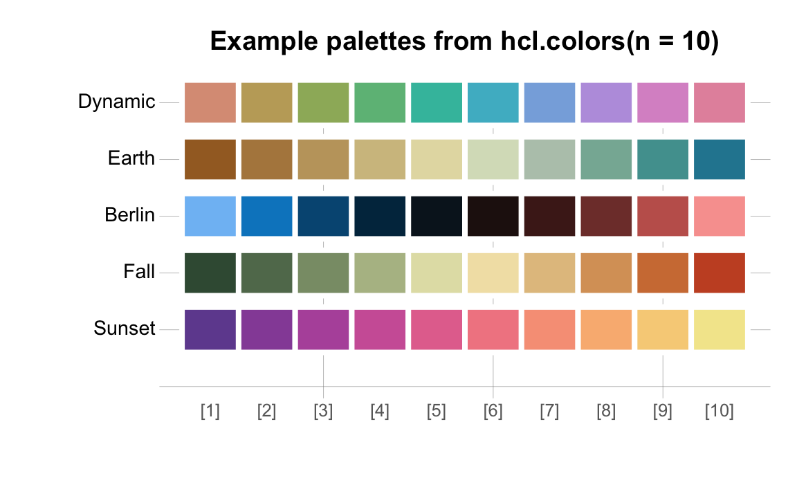 D 2 Essentials of color in R | Data Science for Psychologists