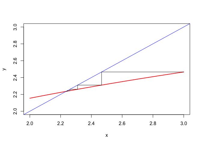 Block Relaxation Methods in Statistics