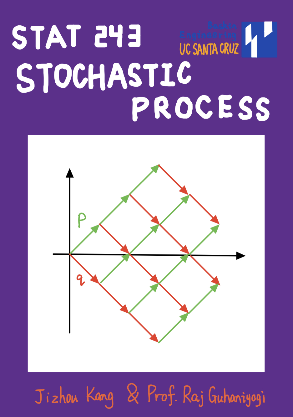 STAT 243: Stochastic Process