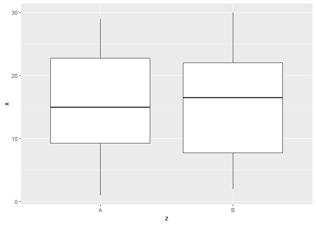3 1 ggplot2 package | Techincal Analysis with R