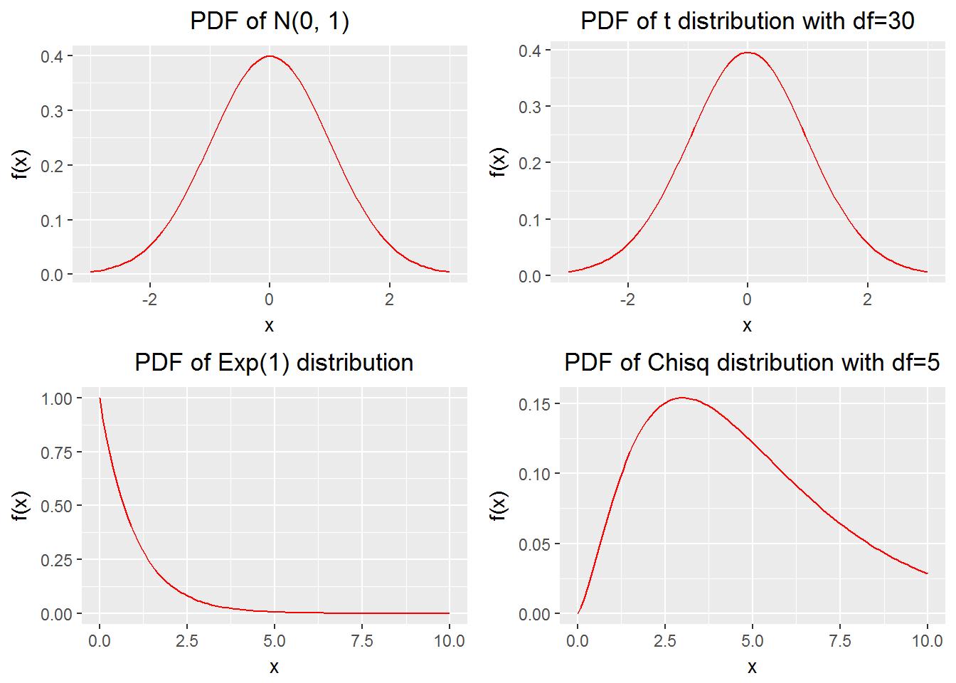 Pareto Analysis Pdf