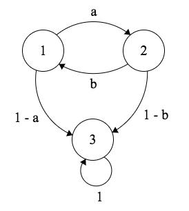 Markov Chain Book