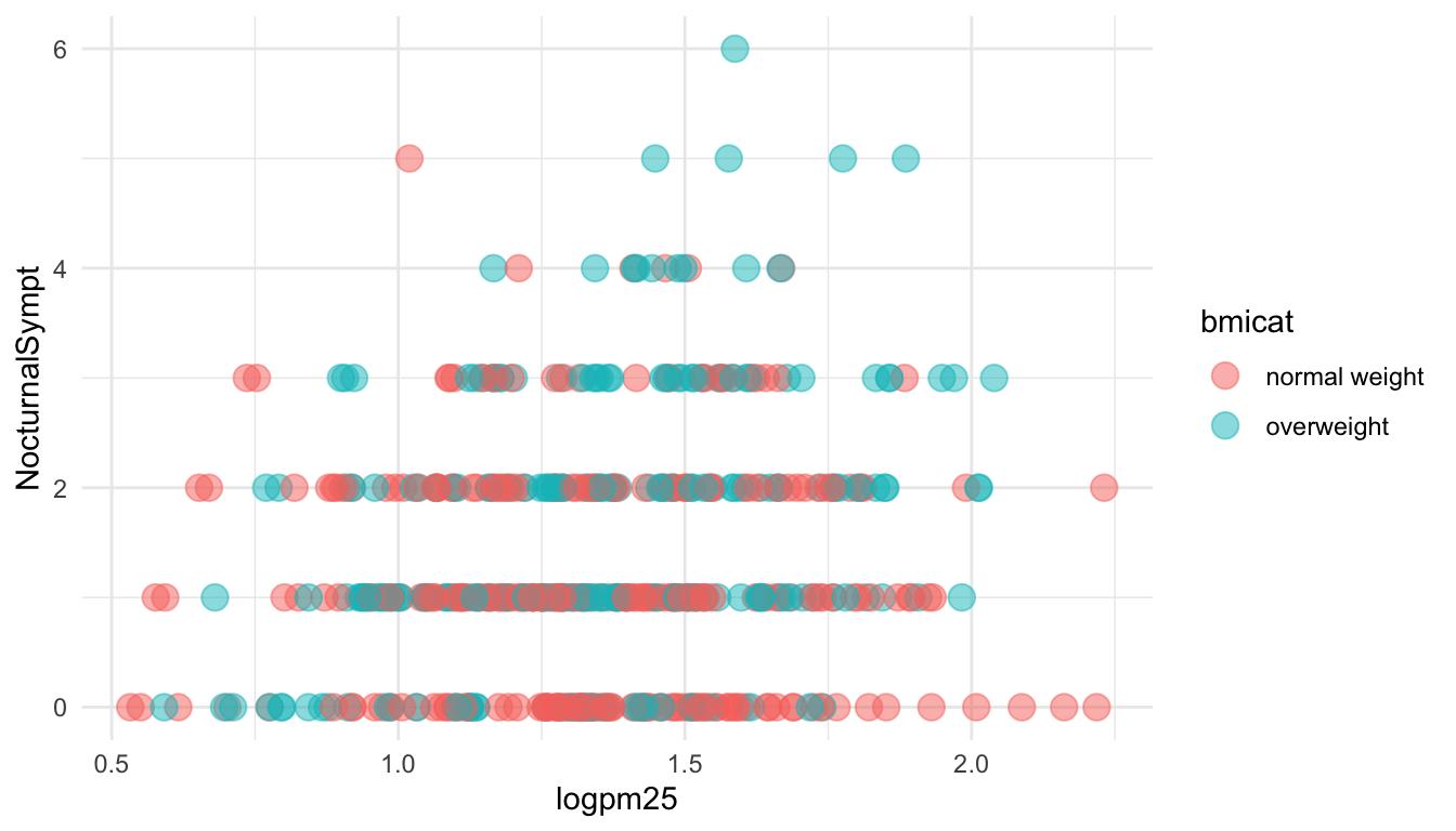 exploratory data analysis with r pdf
