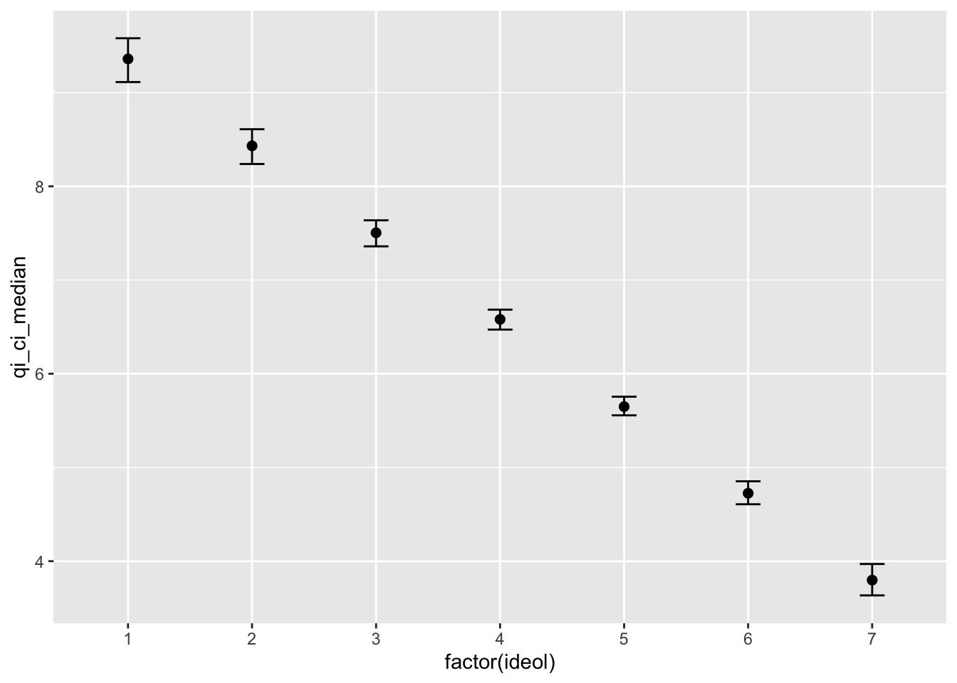 14 Statistical Simulations   Lab Guide to Quantitative