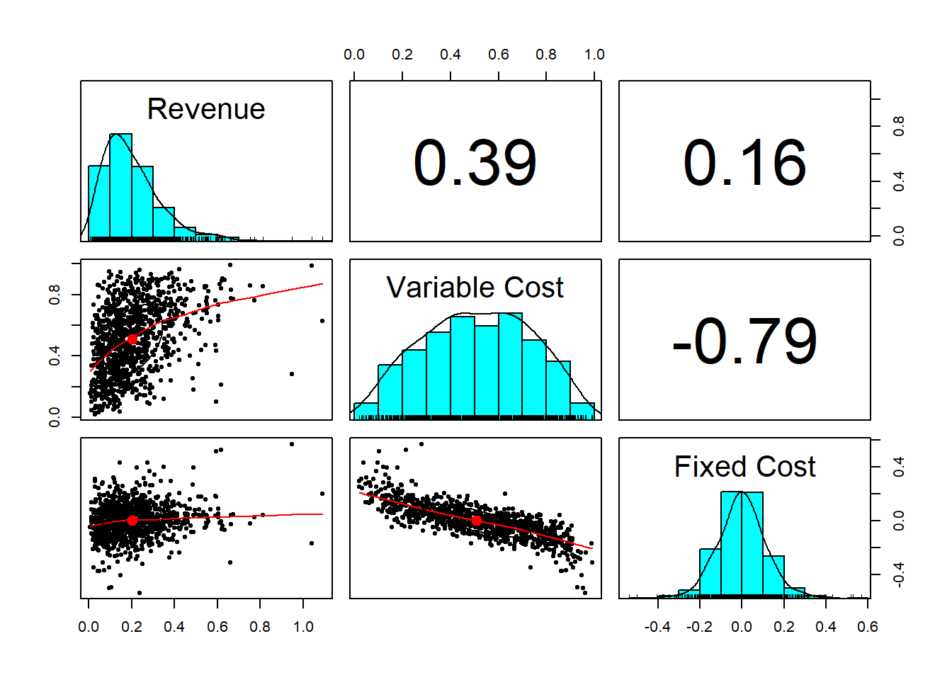 Financial Engineering Analytics: A Practice Manual Using R