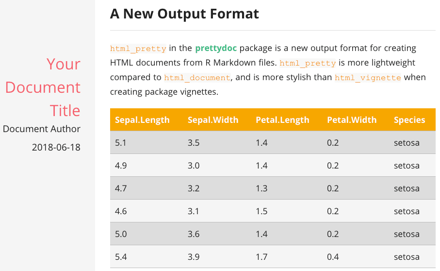 9 1 Lightweight Pretty HTML Documents | R Markdown: The Definitive Guide